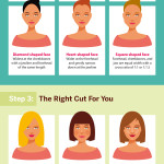 The Perfect Hair Cut For Your Face Shape